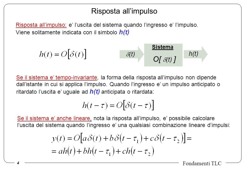 Risposta all'impulso O[ d(t) ] d(t) h(t)